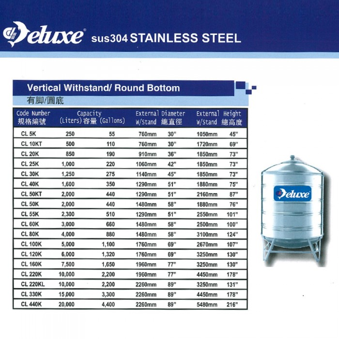 10000 Liter CL220KL Deluxe Stainless Steel Round Bottom With Stand