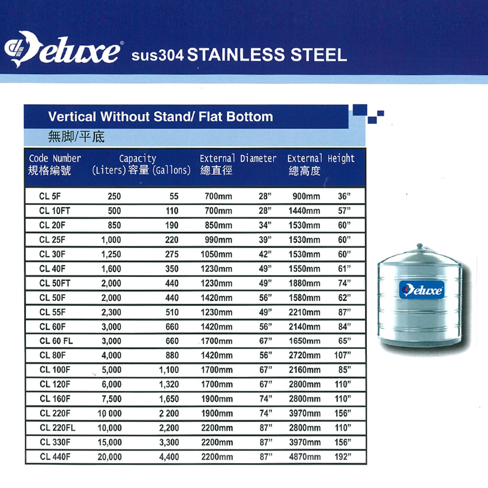 1250 Liter Deluxe Stainless Steel Round Bottom Without Stand / Flat Bottom Water Tank 平底无脚